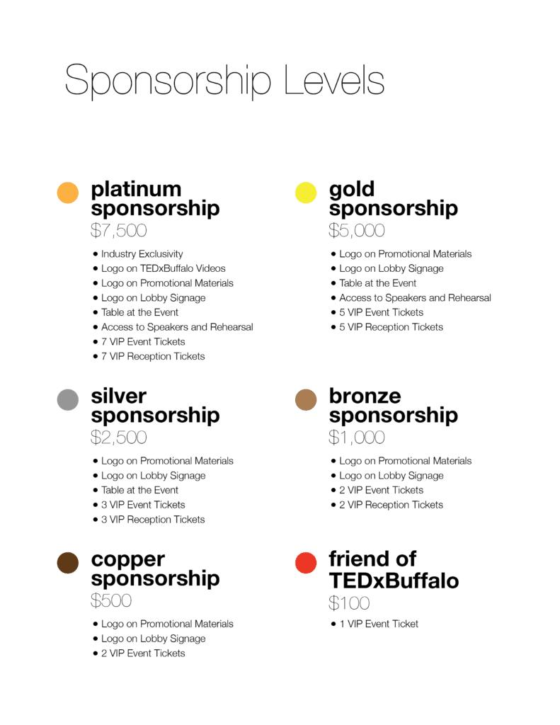 TEDxBuffalo 2015 Sponsorship Levels